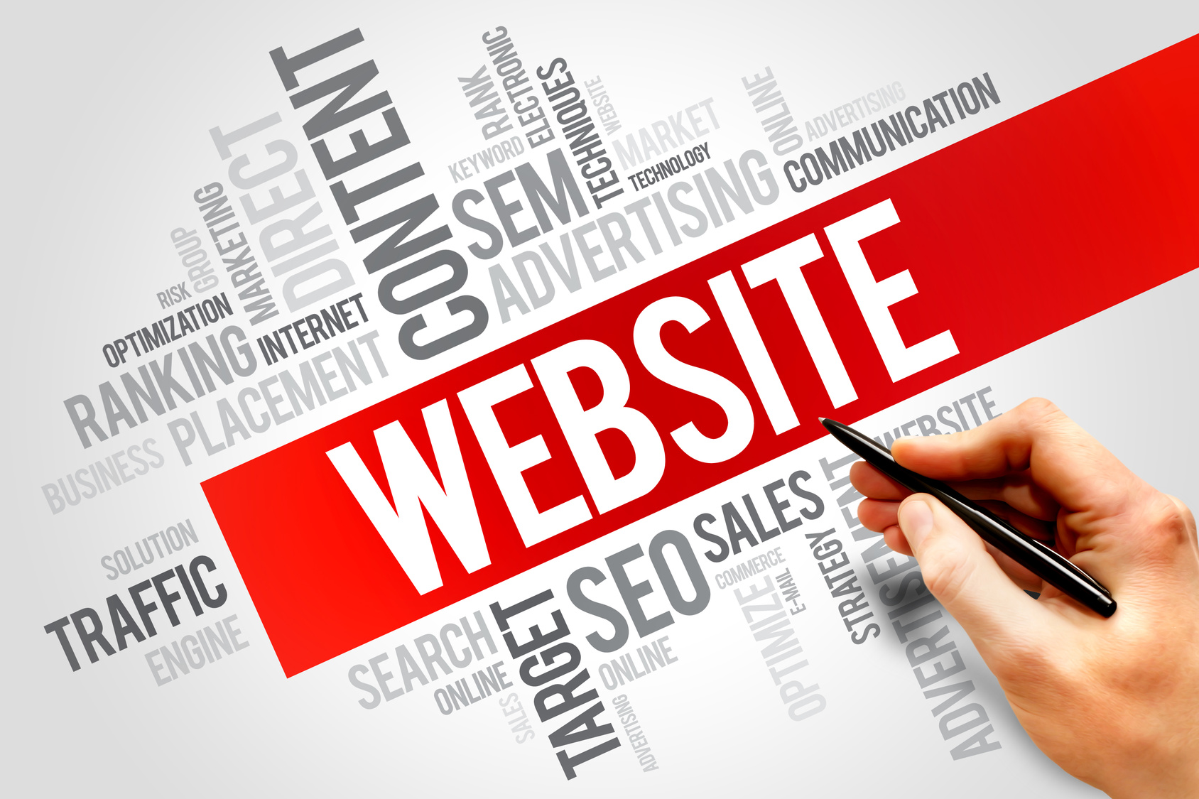 Your Website Is a Dynamic Part of The Digital Marketing