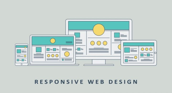 Responsive Web Design – What It Is And How Does Work
